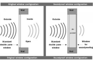 sound_proofing_window